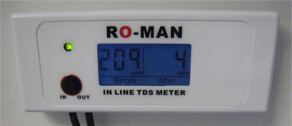 Online TDS Meters
